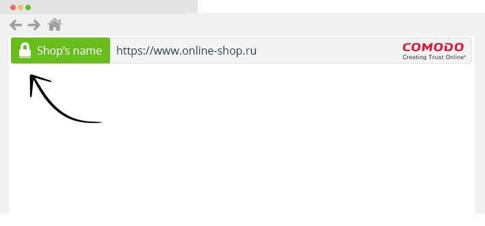 LeaderSSL - SSL-certificate: Comodo, Symantec, Thawte, GeoTrust ...