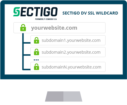 Buy Now Wildcard SSL