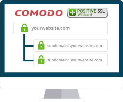 Comodo Wildcard SSL certificates | LeaderTelecom